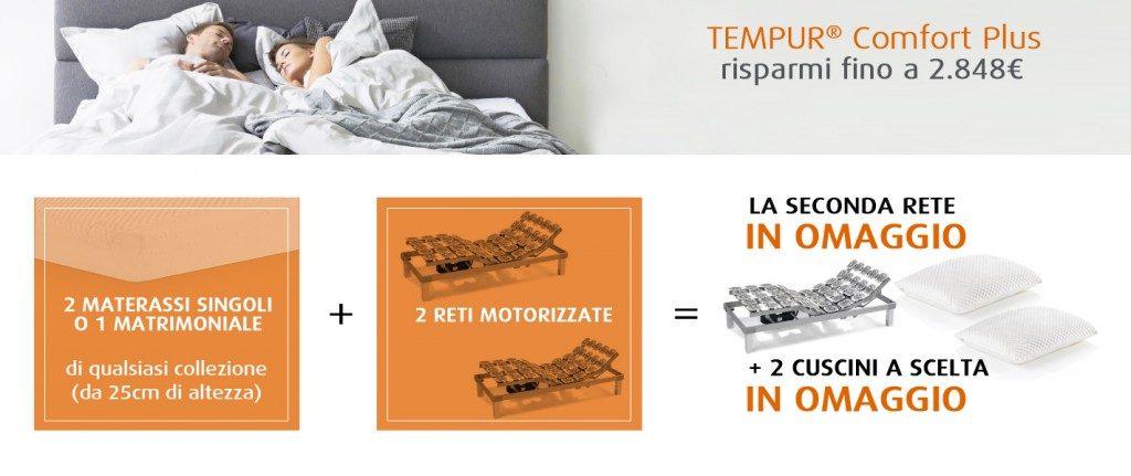 Tempur Comfort Plus